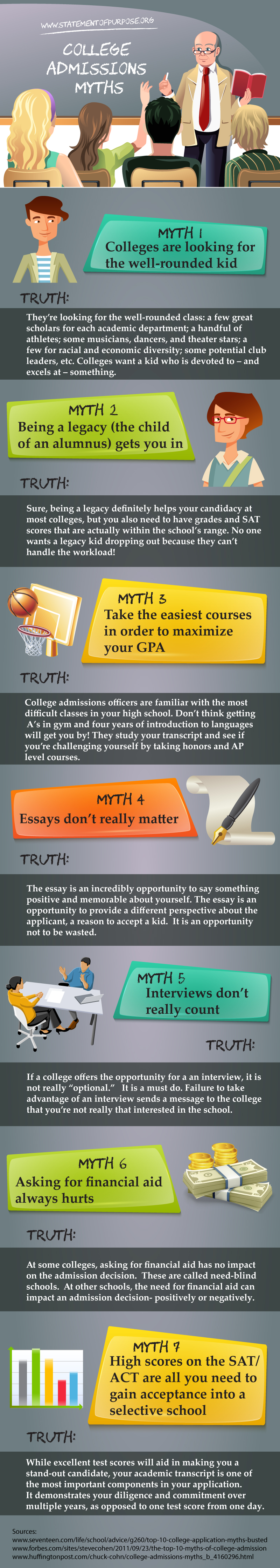 college admissions myths