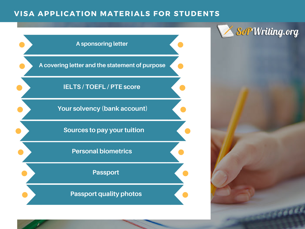 personal statement mba application Hese materials were made possible through our free personal statement assistance program to find out more, please fill out the form on this site.